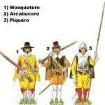 Estrategias Militares de los Tercios de Flandes